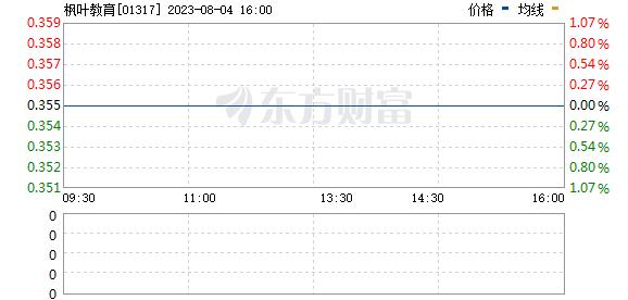R图 01317_21
