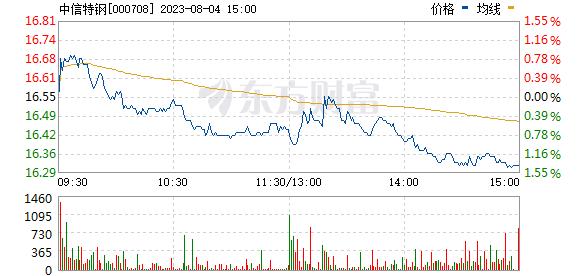 大冶特钢(000708)