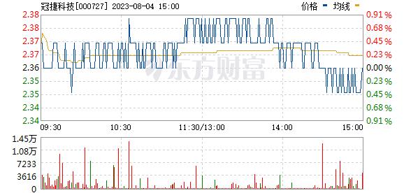 华东科技(000727)