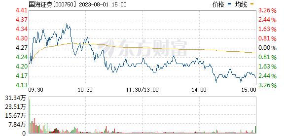 国海证券(000750)
