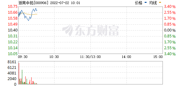 浙商中拓(000906)