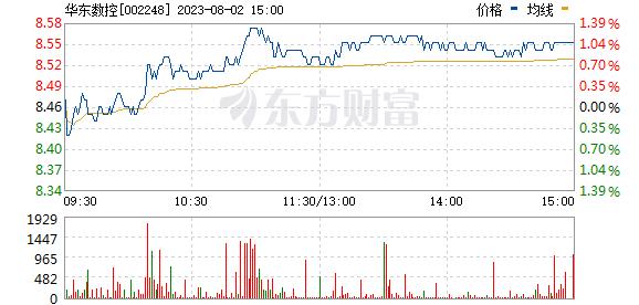 华东数控(002248)