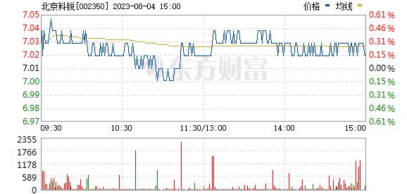 北京科锐(002350)