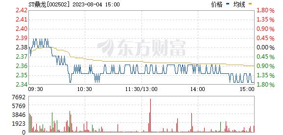 骅威文化(002502)