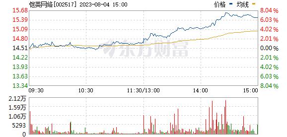 恺英网络(002517)