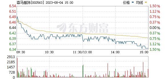 森马服饰(002563)