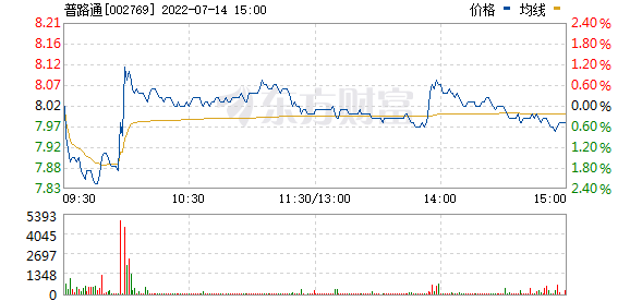 普路通(002769)