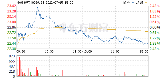 中新赛克(002912)
