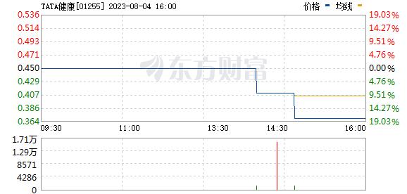 港大零售(01255)