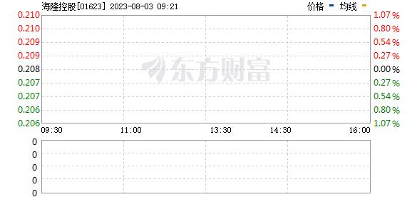 海隆控股(01623)