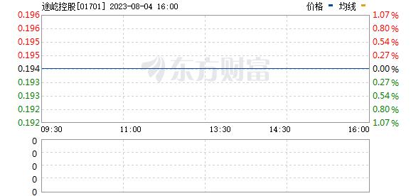 途屹控股(01701)