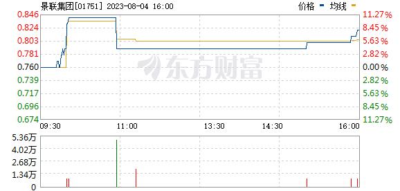 景联集团(01751)