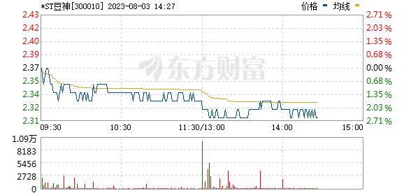 立思辰(300010)