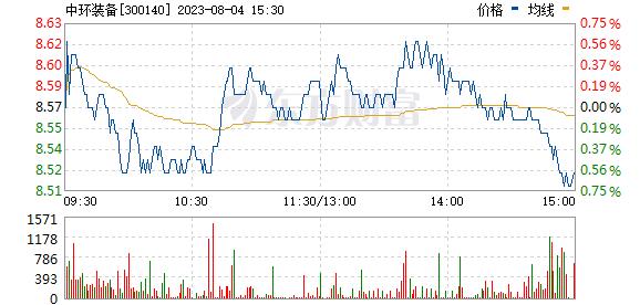 中环装备(300140)
