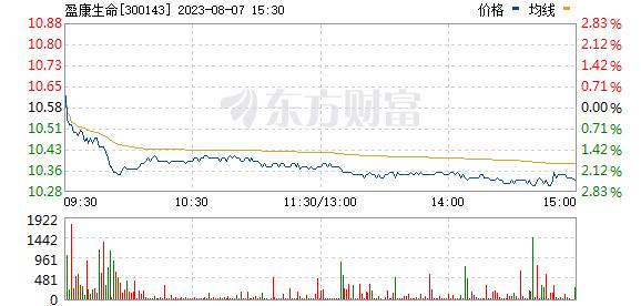 星普医科(300143)