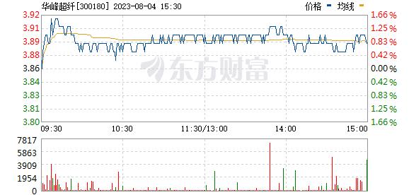 华峰超纤(300180)