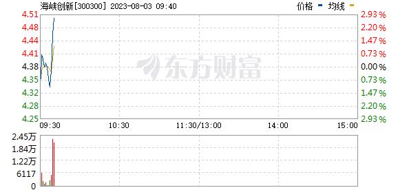 汉鼎宇佑(300300)