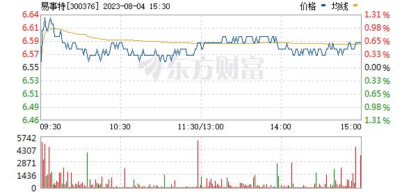 易事特(300376)