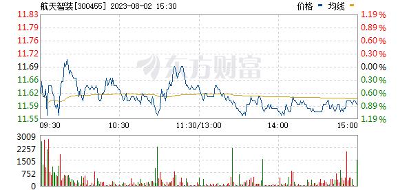 康拓红外(300455)