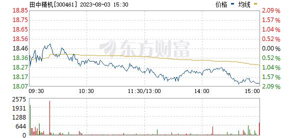 田中精机(300461)
