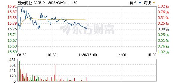 新光药业(300519)