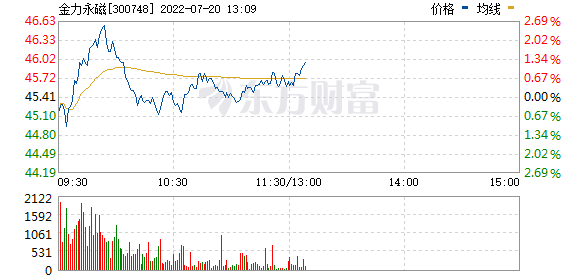 金力永磁(300748)