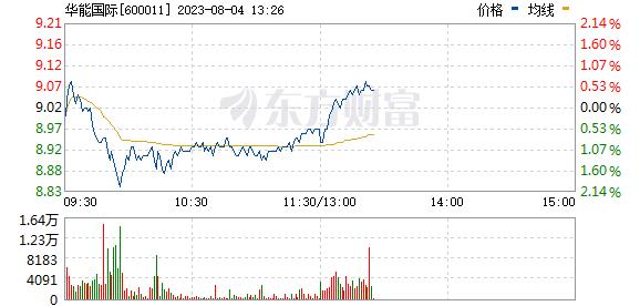 华能国际(600011)