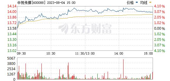 中视传媒(600088)