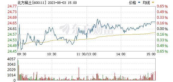 北方稀土(600111)