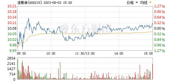 长春经开(600215)