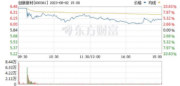 华联综超(600361)