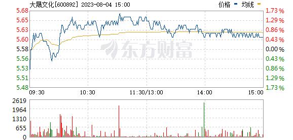 大晟文化(600892)