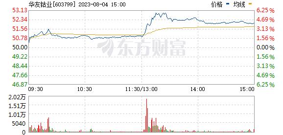 华友钴业(603799)