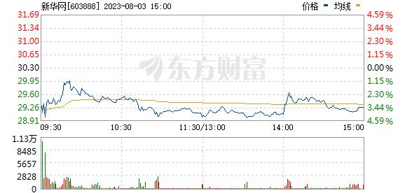 新华网(603888)