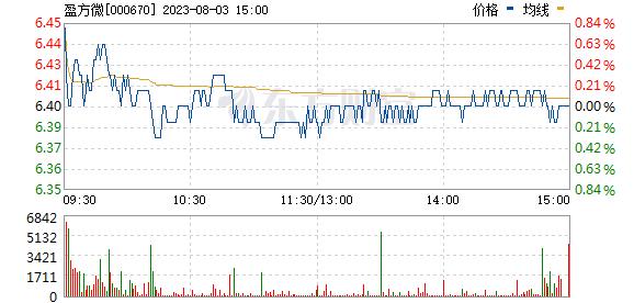 *ST盈方(000670)