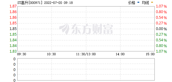 靠谱的老凤凰平台官网,*ST高升(000971)