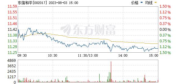 东信和平(002017)