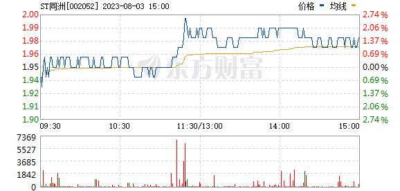 同洲电子(002052)