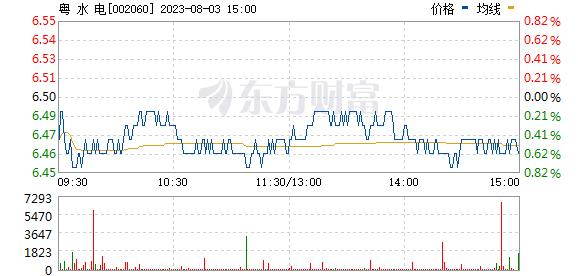 粤水电(002060)