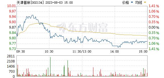 天津普林(002134)