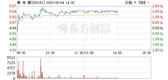 粤 传 媒(002181)