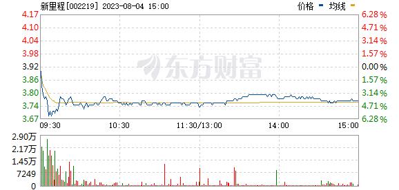 恒康医疗(002219)