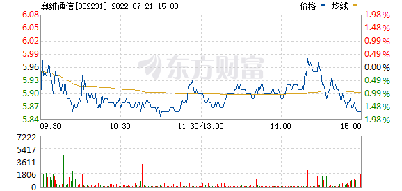 奥维通信(002231)