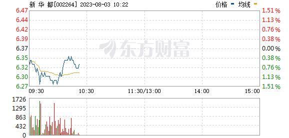 新 华 都(002264)