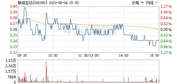 联络互动(002280)