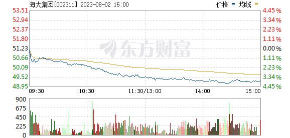 u优乐娱乐(002311)