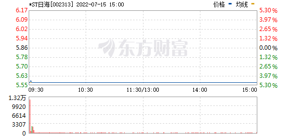 日海智能(002313)