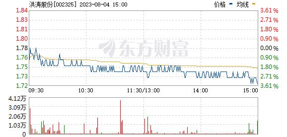 洪涛股份(002325)