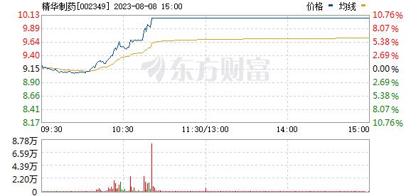 精华制药(002349)