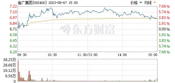 省广集团(002400)